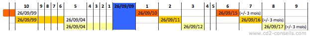 QC_calendrier_CE
