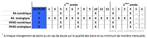 QC_calendrier_CI